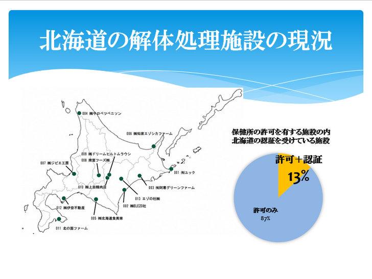 北海道の解体処理施設の現況を映し出したスライド